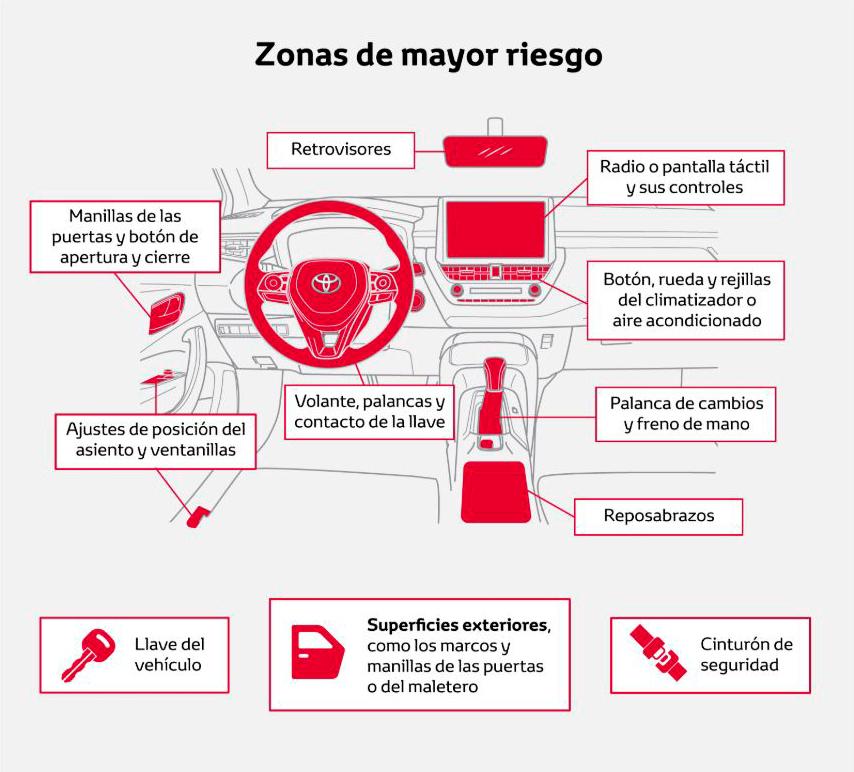 desinfectar coche - infografía
